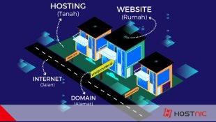 Perbedaan Domain Hosting